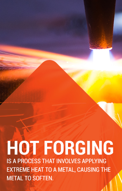 cold forming vs hot forging